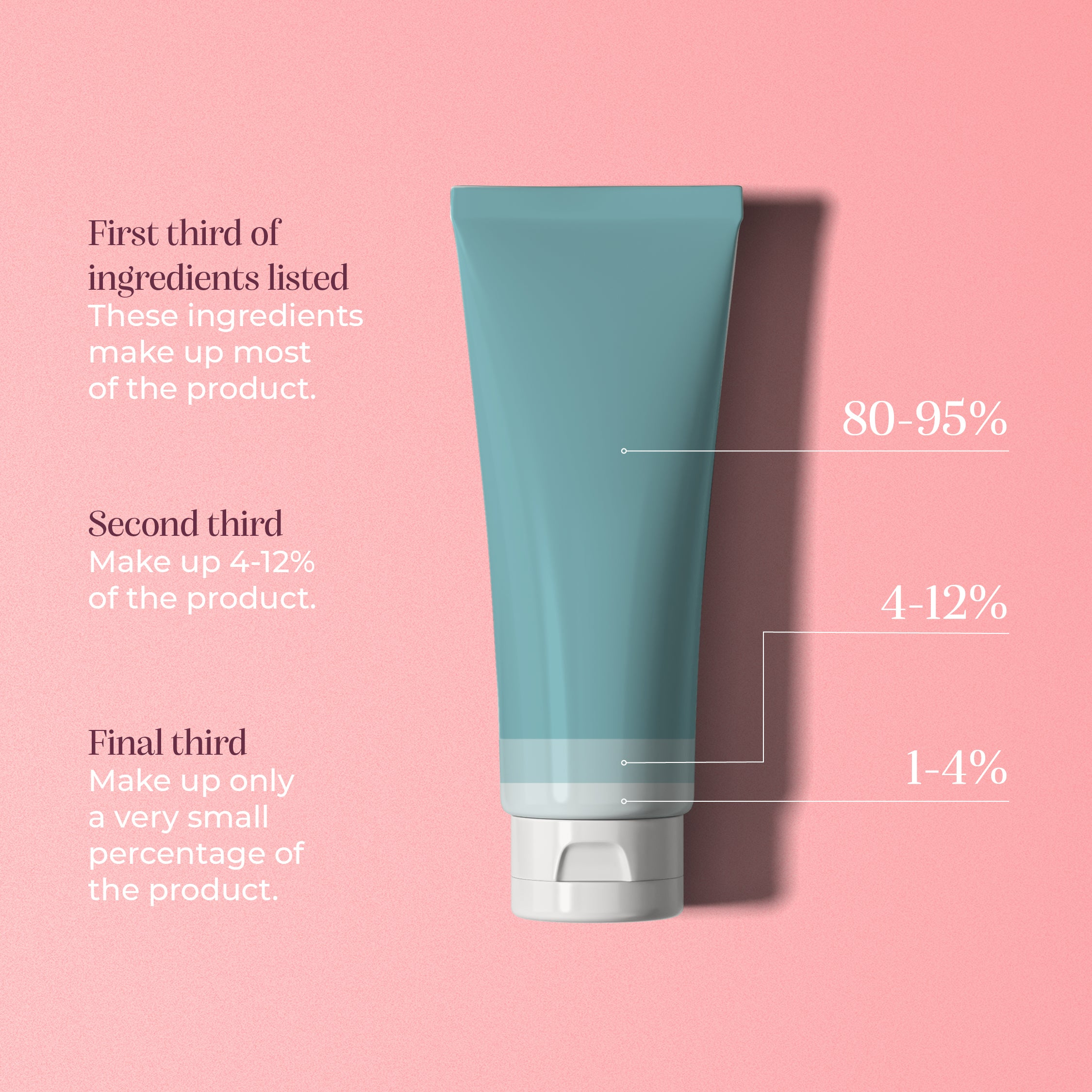 Check ingredients in cosmetics app