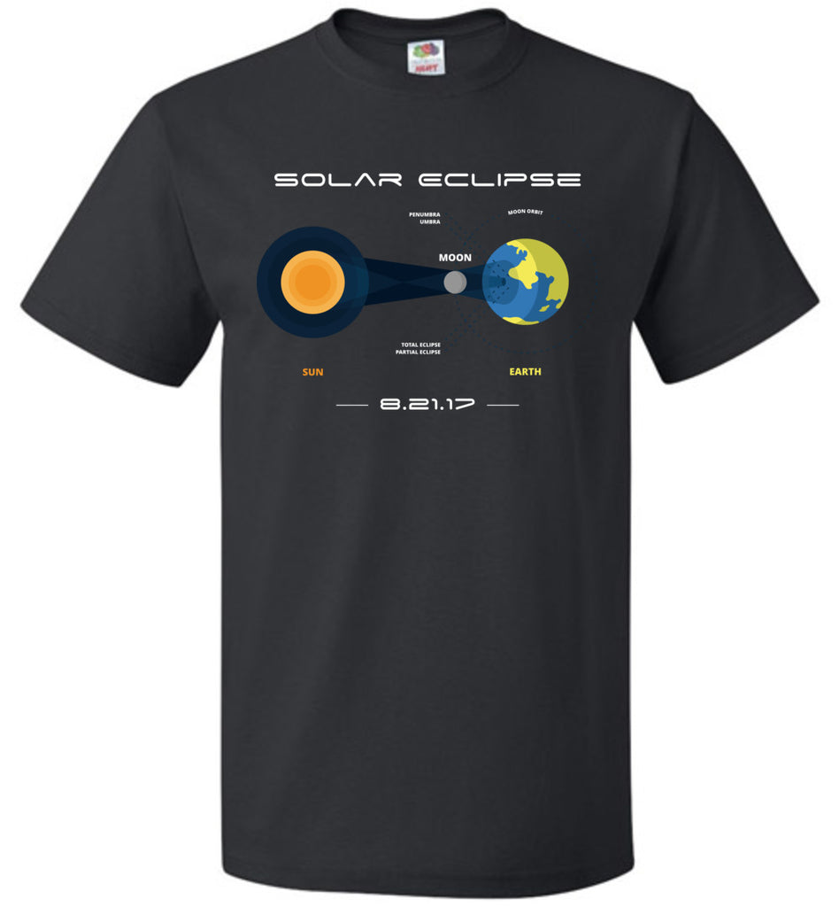 Solar Eclipse 2017 Shirt - Explainer Style