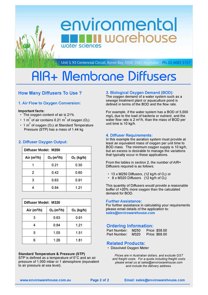 AIR + Membrane Diffuser for Aeration of Water and Wastewater