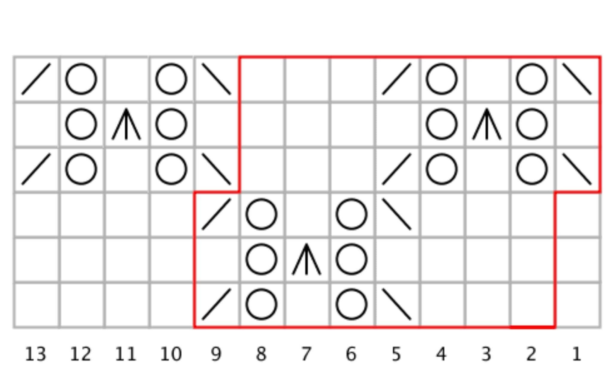 A graphic of a lace knitting chart, with a red box outlining the pattern repeat around some of the stitches.