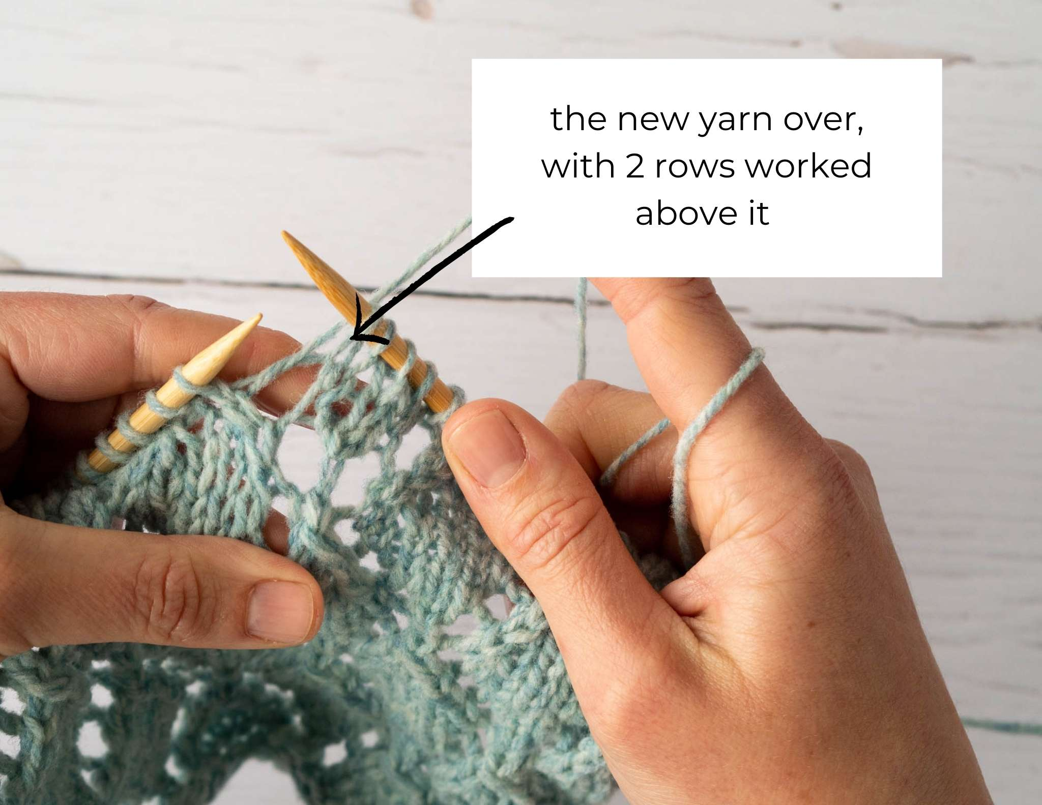 """photo showing the picked up yarn over with the text: """"the new yarn over with 2 rows worked above it"""""""