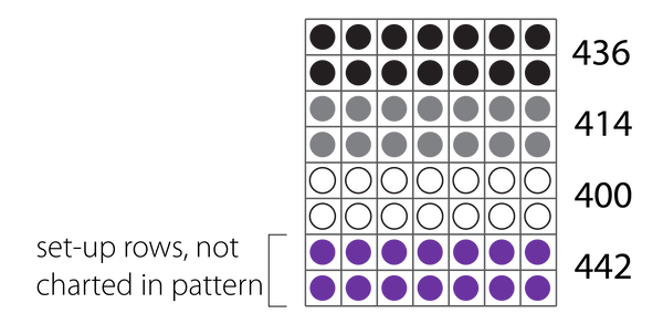 Chart for the asexual flag with suggested colours, 442 dark purple, 400 white, 414 grey, 436 black