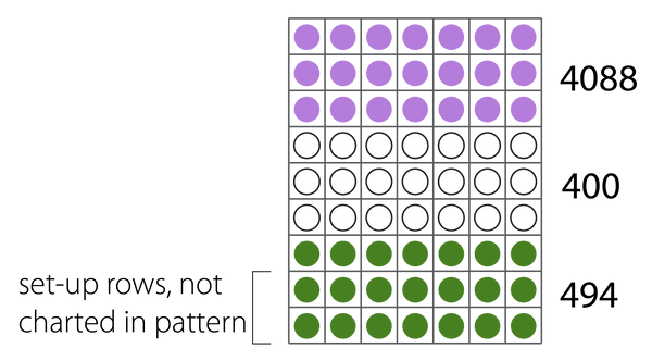 Chart for the genderqueer flag with suggested colours, 494 green, 400 white, 4088 light purple