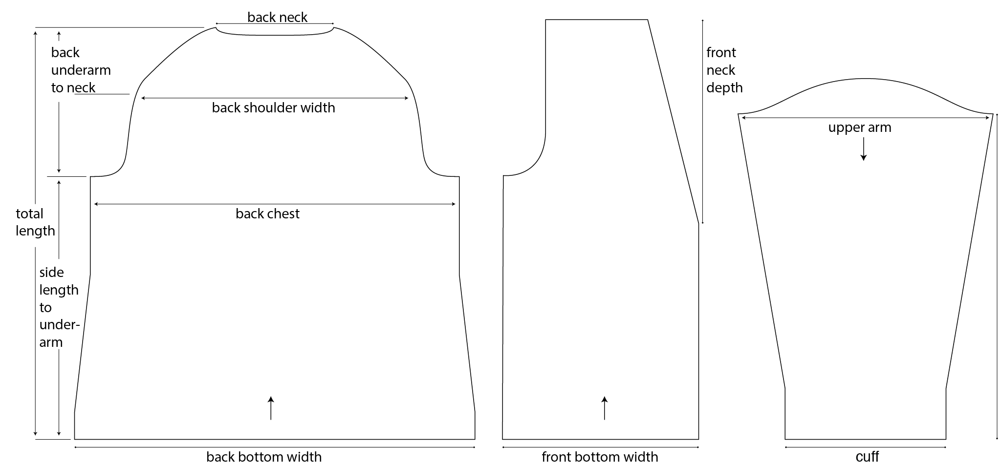 Schematic illustration showing the back, front and sleeve of the granton cardigan