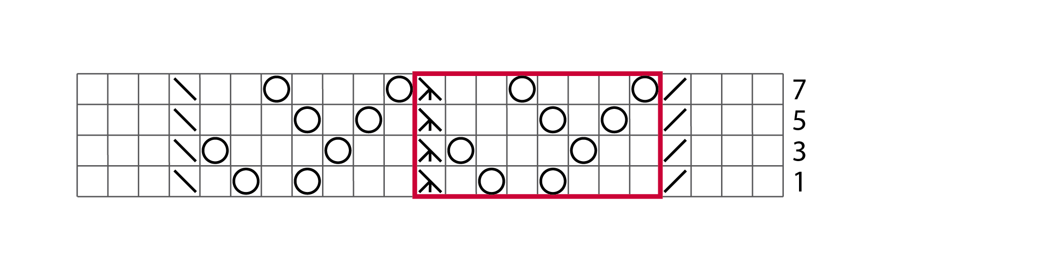 This chart shows right side rows only, with wrong side rows omitted.