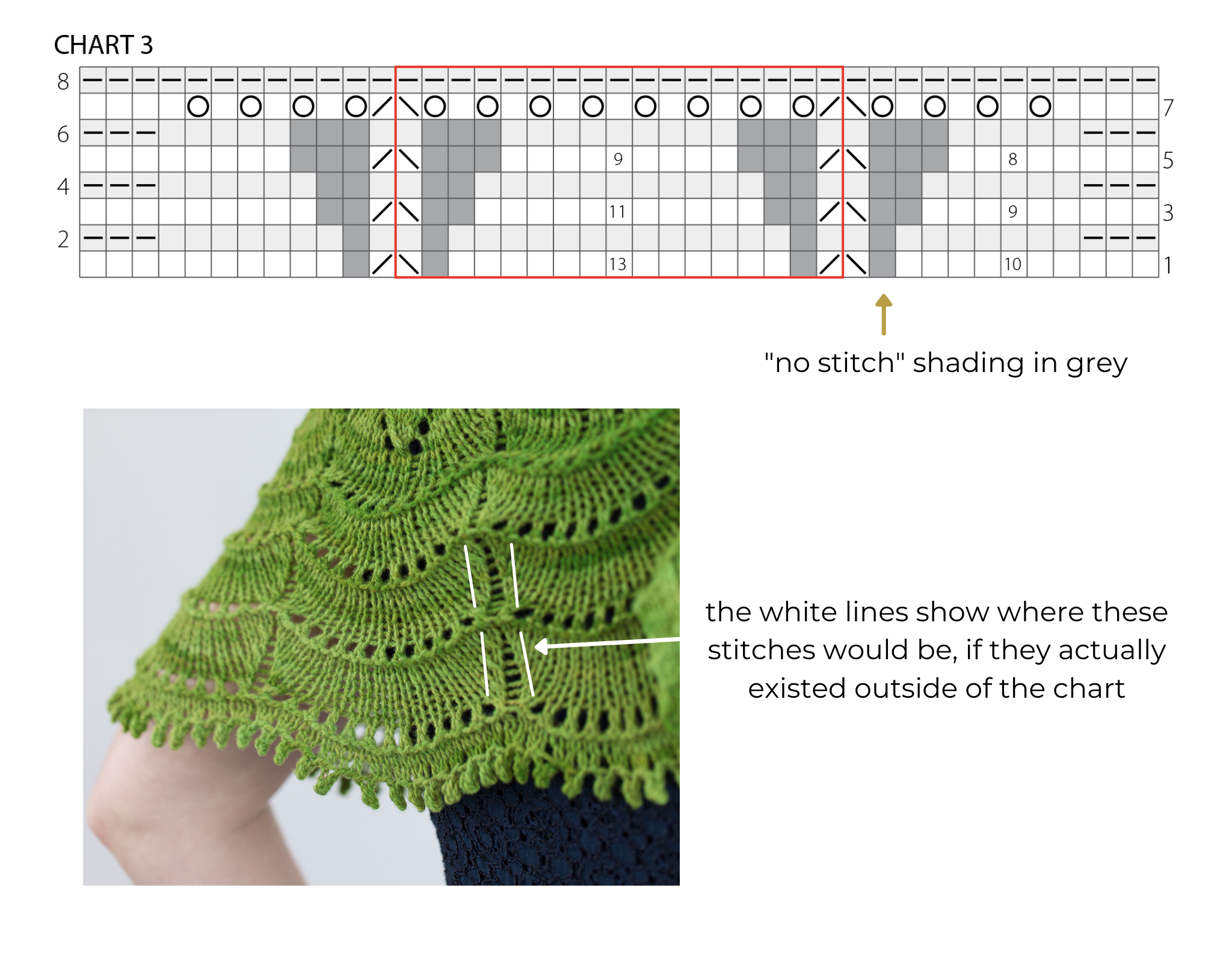 """Grey filled boxes signify """"no stitch"""" - this box is a placeholder to help the chart visually match your knitting."""