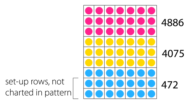 Chart for the pansexual flag, 472 light blue, 4075 yellow, 4886 pink