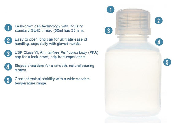 PFA Bottle features