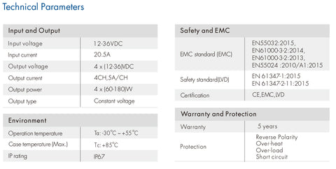 D4-WP Technical Specs