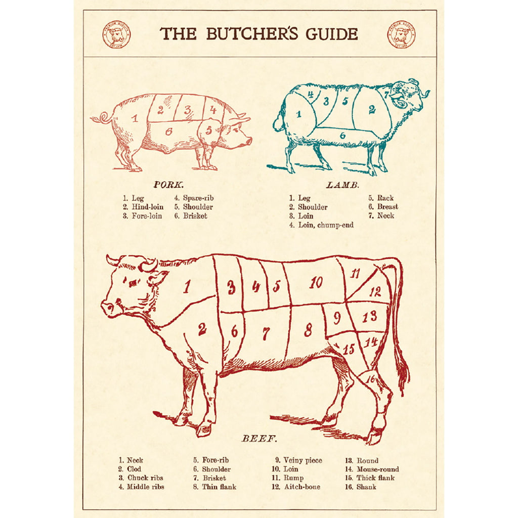 Butcher's Guide Poster Wall Hanging