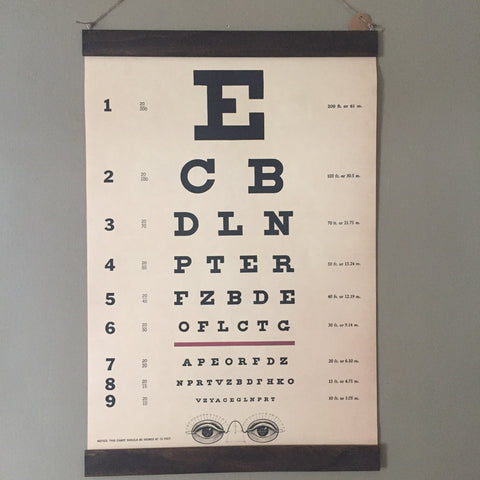 Eye Chart Poster Wall Hanging