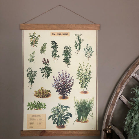 Herbs Poster Wall Hanging