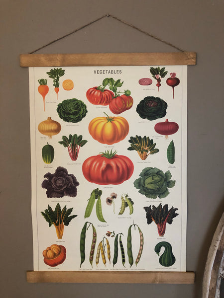 Vegetables Poster Wall Hanging