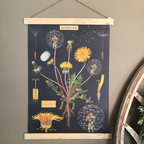 Dandelion Poster Wall Hanging
