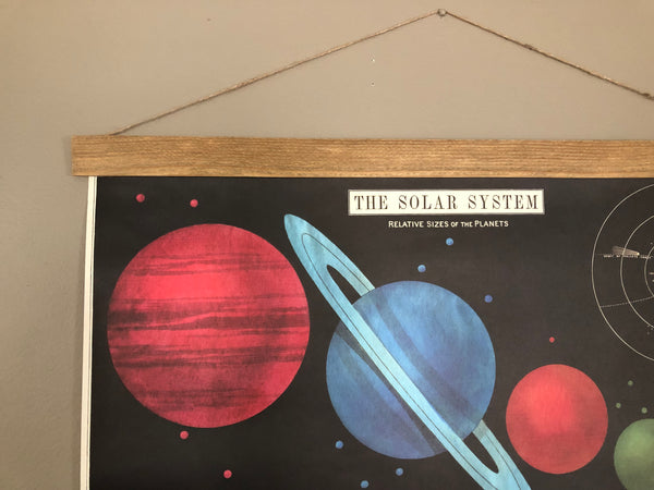Solar System Series Poster Wall Hanging