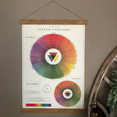 Color Wheel Poster Wall Hanging