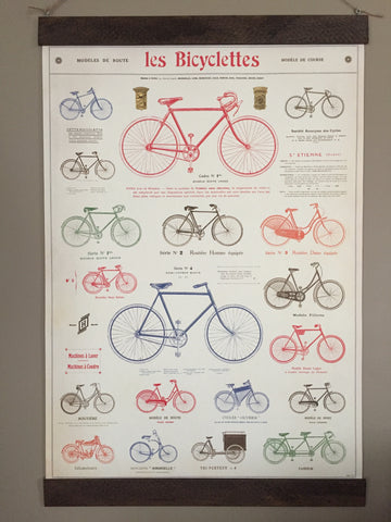 Bicycle Poster Wall Hanging