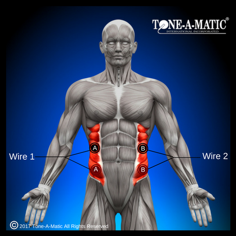 electrode pad placement chart for oblique muscles