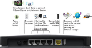 ARRIS TM822G DOCSIS 3 COMCAST TELEPHONY MODEM + Rear view NETGEAR WNDR3800 WIFI ROUTER - Buyapprovedmodems.com