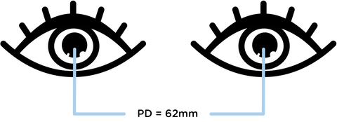 what is pupillary distance pd