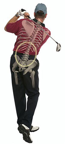 Back Pain From Golf