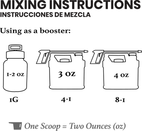 Pure O2 Mixing Instrutions; As a Booster 1-2oz in a 2 gal sprayer, 3oz in a 4-1 inline, and 4oz in an 8-1 inline