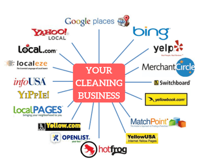 Local SEO Maps Blast for Cleaning Businesses