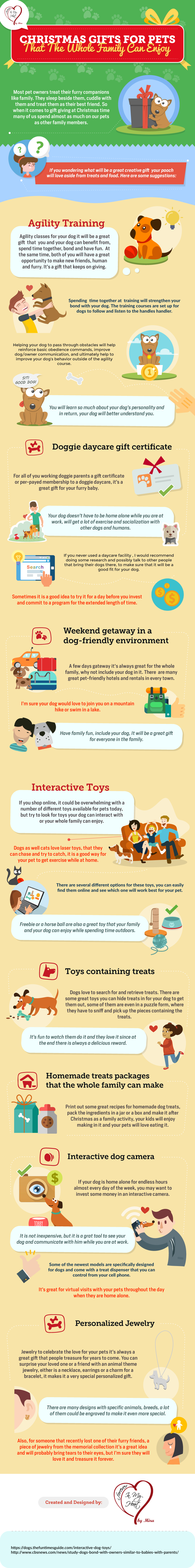 Christmas Gift For Pets That The Whole Family Can Enjoy (Infographic ...