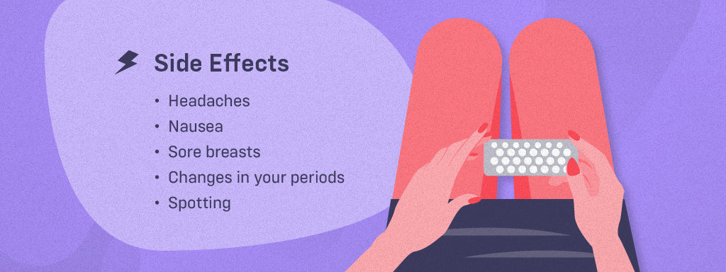 """The text """"Side Effects"""" is displayed with list items: Headaches, Nausea, Sore Breasts, Changes in your Periods, and Spotting. The text is displayed next to a woman holding her birth control pills."""