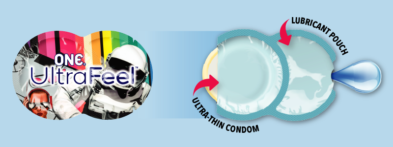 Image of a ONE® UltraFeel Condom, and an illustration of the wrapper which features an ultra-thin condom on one side, and a lubricant packet on the other side.