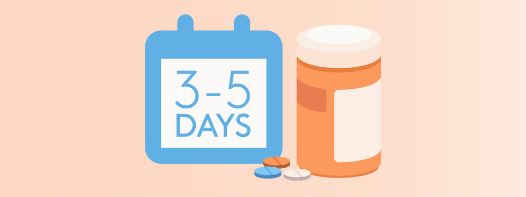 A calendar with the text 3-5 Days and with a pill bottle next to it. Take care of your sexual health!