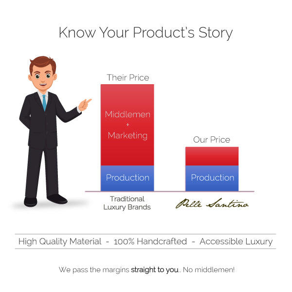 pelle santino - know your product