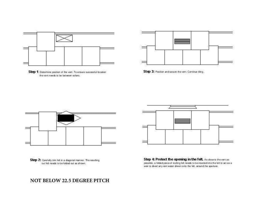 Beddoes Products Inline Double Roman Roof Tile Vent Fitting Instructions