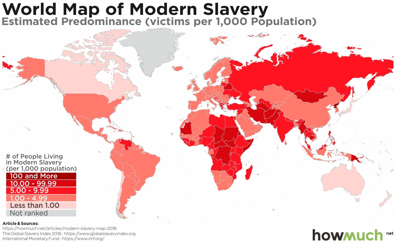 The extent of modern slavery around the world