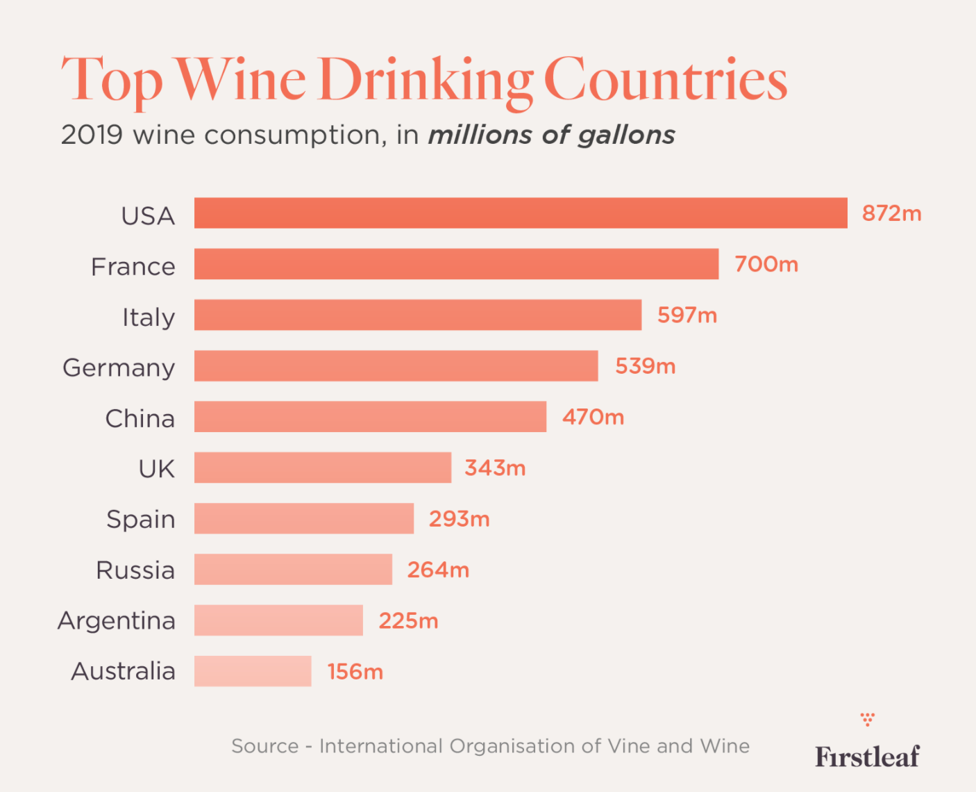 China is quickly becoming one of the top wine-drinking countries in the world | Citizen Wolf
