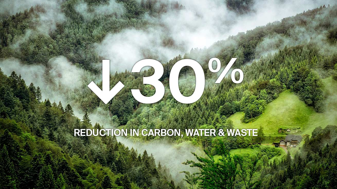 We can reduce the original carbon, water and waste footprint of our clothes by up to 30% for every additional 9 months we keep wearing them.
