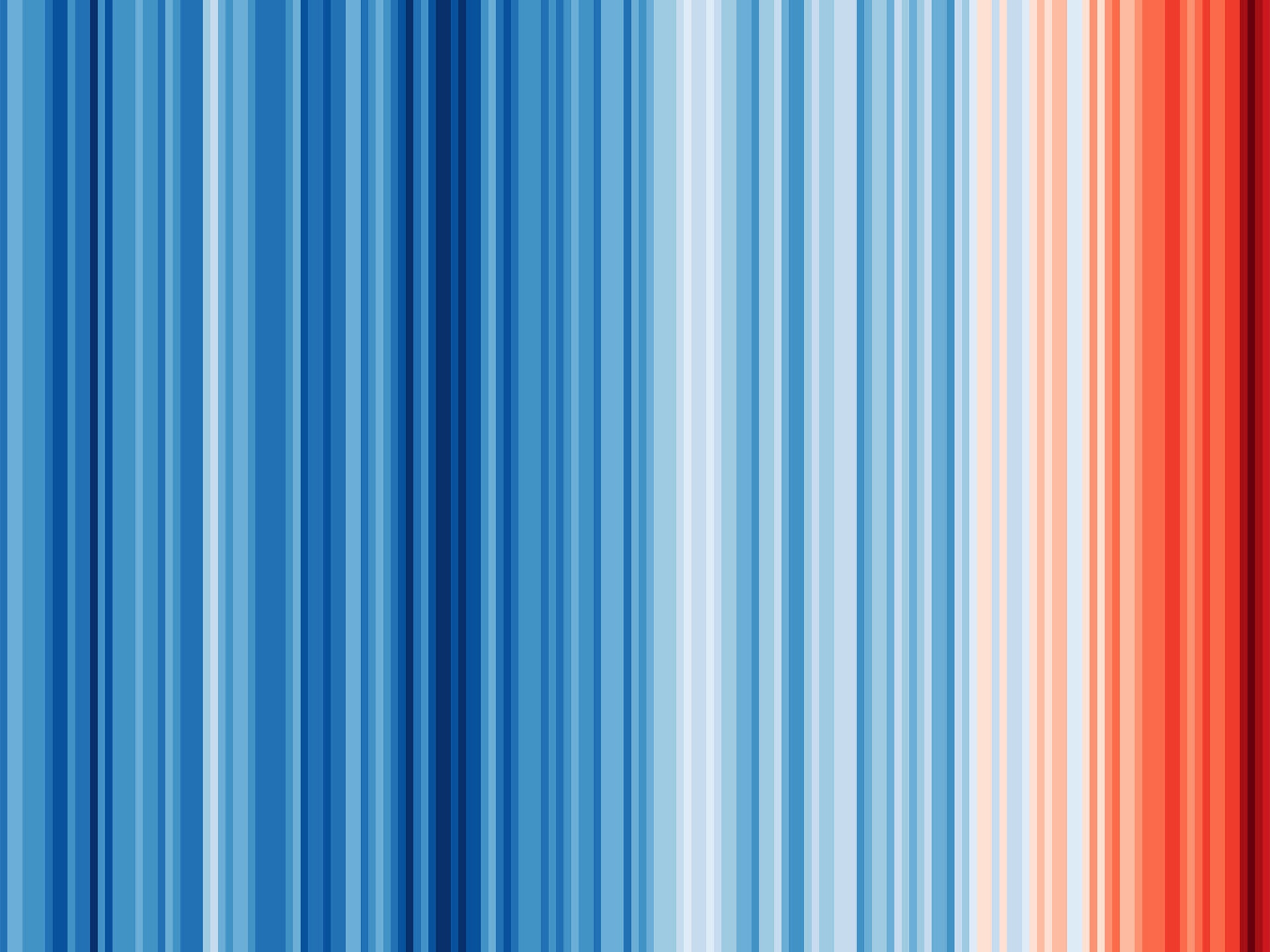 Climate Stripes by Ed Hawkins