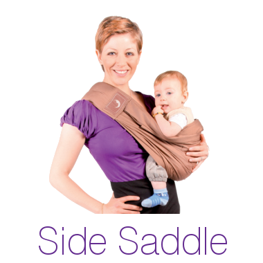 Side Saddle Position