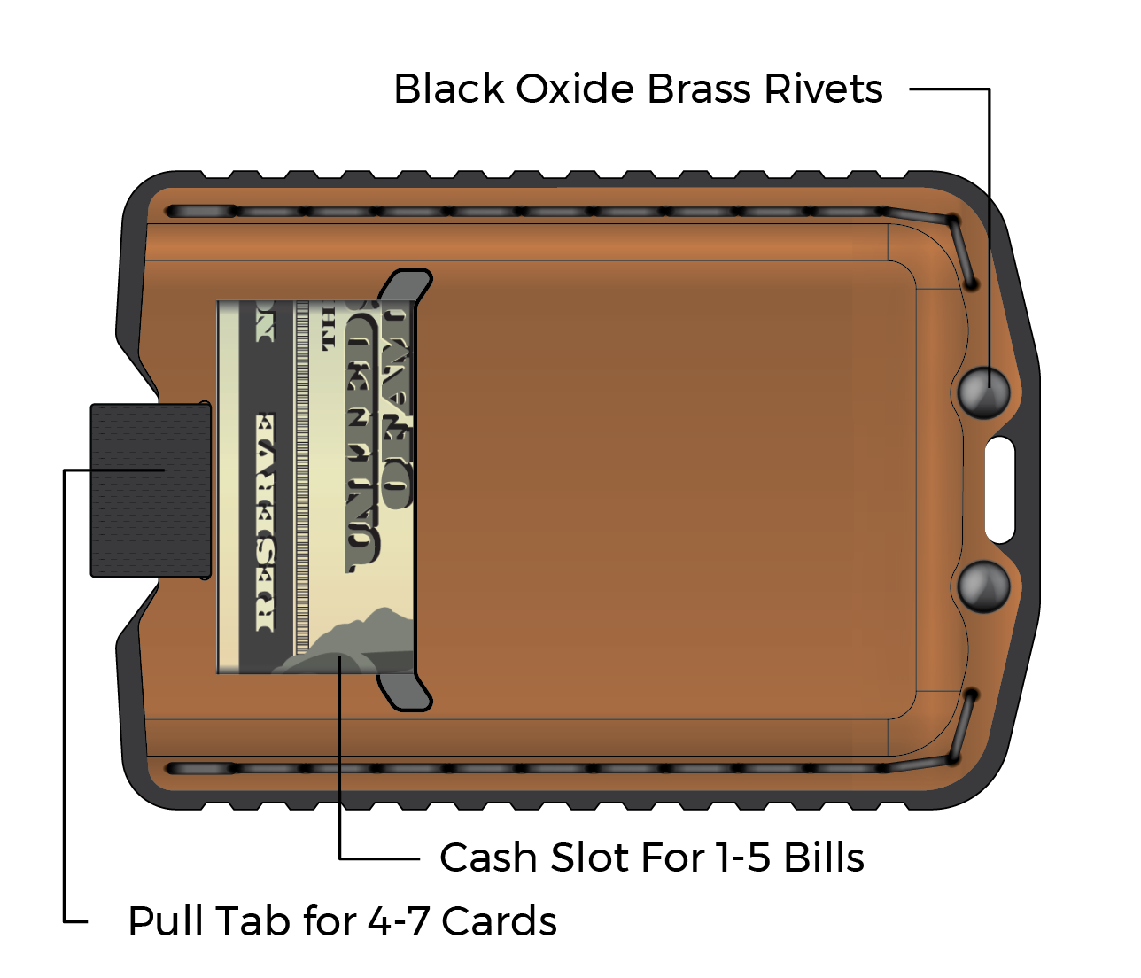 Practical Features Image