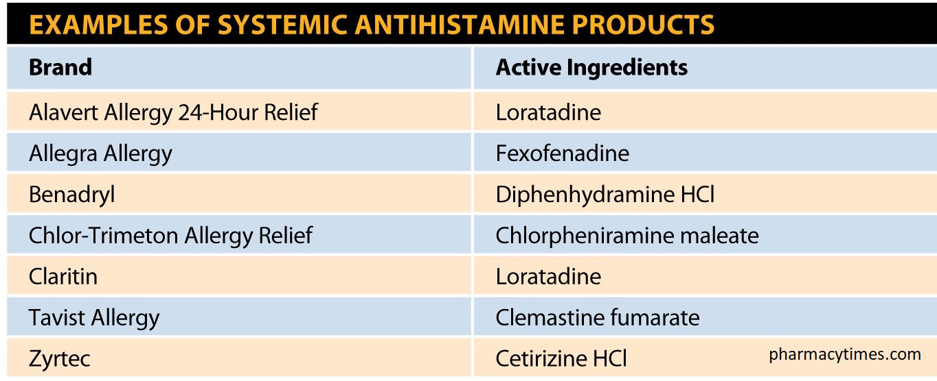 side effects antihistamines