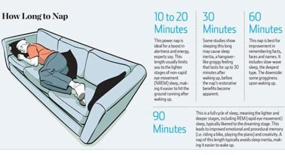 I'm always tired... are you? Health benefits of the power nap...