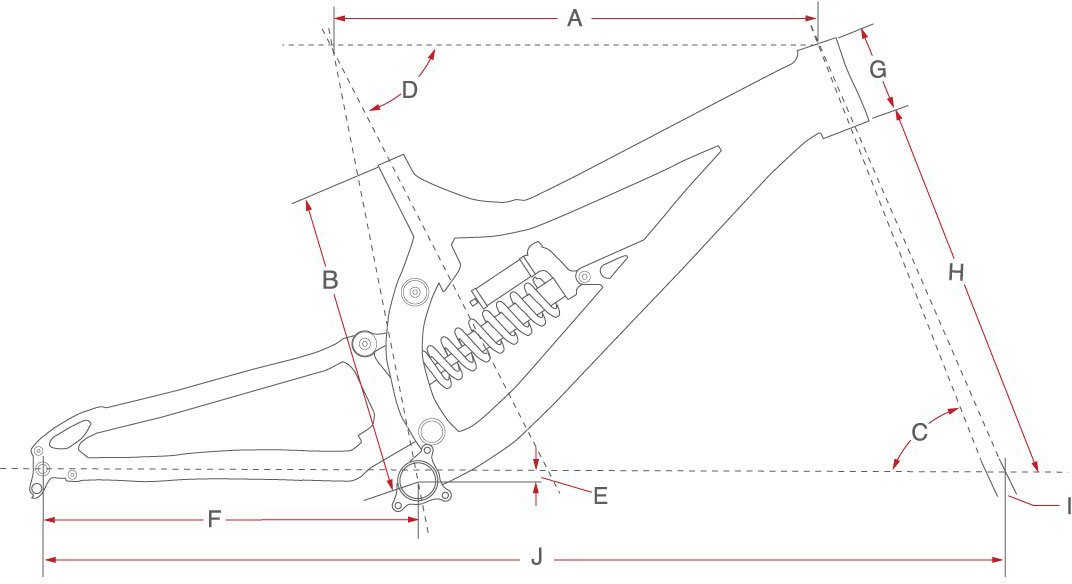 Pathogen Downhill Frame Geometry