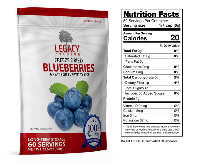 blueberries slices fact680