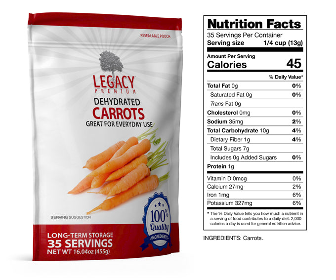 carrots slices fact680