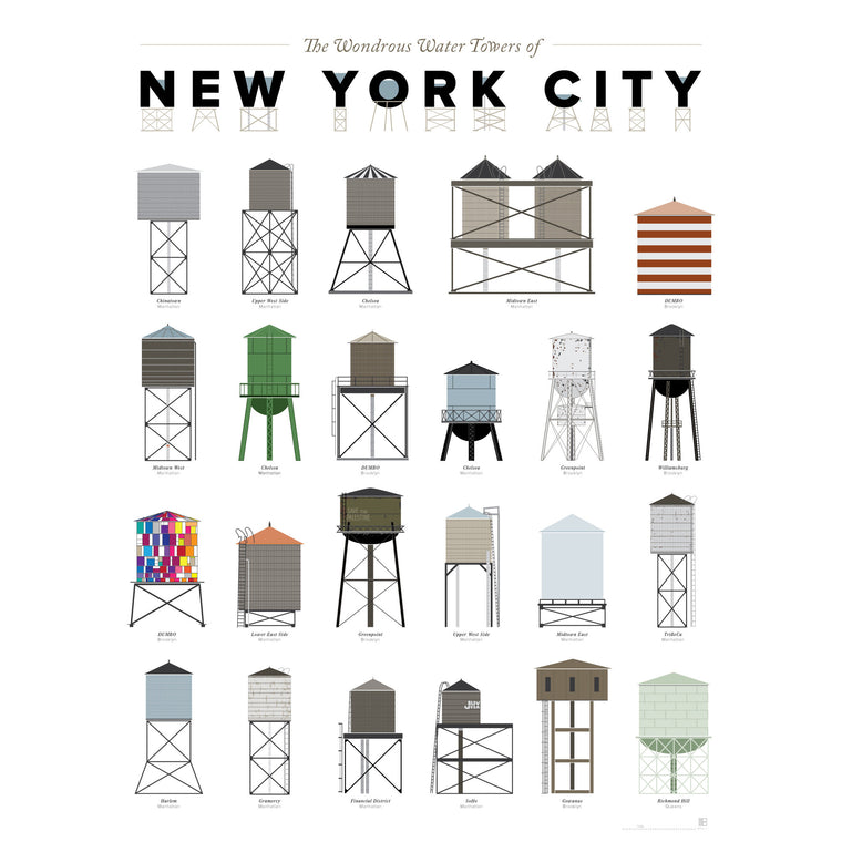 Wondrous Water Towers of New York City Print