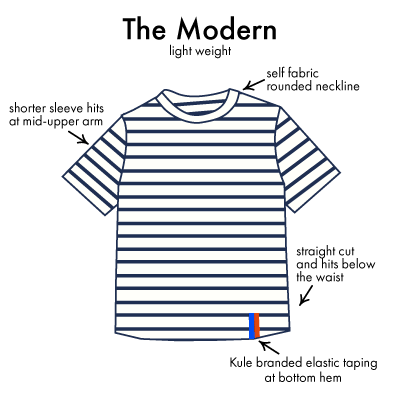 The Modern Fit