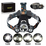 Headlamp 5000 Lumen & Rechargeable - Pro Glow Sports - 2
