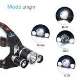 Headlamp 5000 Lumen & Rechargeable - Pro Glow Sports - 6