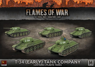 SBX39 T-34 (Early) Tank Company (Plastic) Battlefront- Blitz and Peaces
