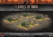 SBX48 76mm Anti-Tank Company (Plastic) Battlefront- Blitz and Peaces